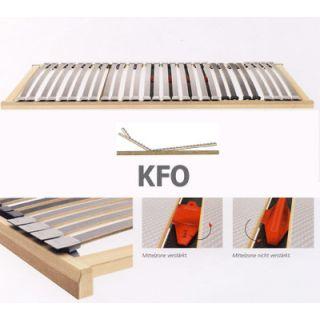 FR6 Flachrahmen KFO
